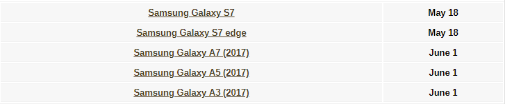 Galaxy S7, A3, A5 na A7 Kupata Toleo la Android 8 Mwezi May