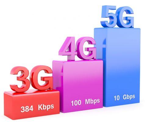 Tofauti ya 3G, 4G na 5G