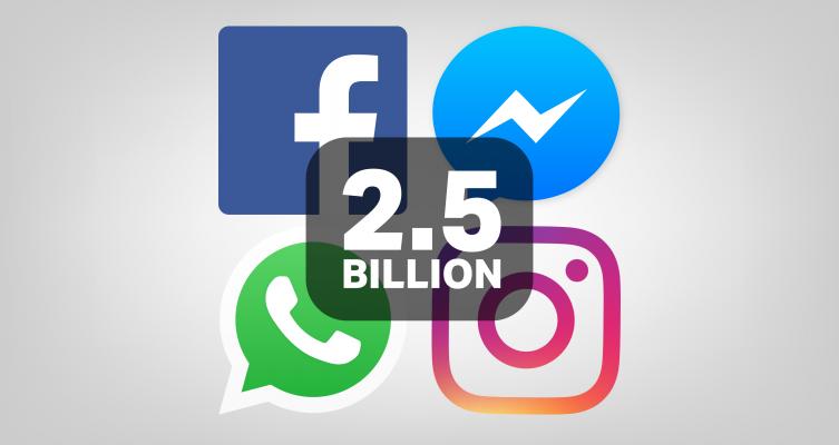 FB Messenger, WhatsApp na Instagram Kuunganishwa Pamoja