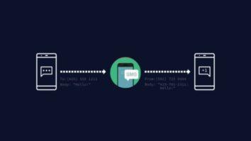 Njia Nyingine Rahisi Zaidi ya Ku Forward SMS (Android)