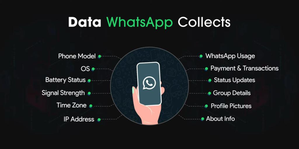 Jinsi ya Kuhamisha Chats za WhatsApp Kwenda Telegram