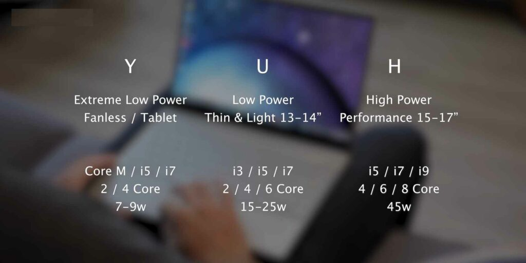 Hizi Hapa Sifa za Kuangalia Unapo Nunua Laptop (2021)
